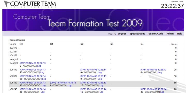 Contest status screen